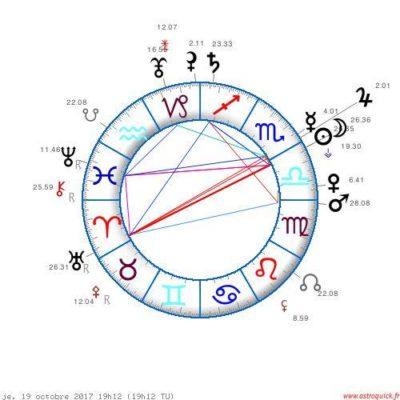 La Nouvelle Lune du 19 octobre