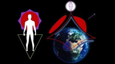 L'alignement intérieur, vers l'ascension
