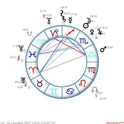 La Nouvelle Lune du samedi 18 novembre