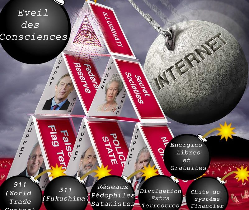 «L'Ordre Mondial» est visiblement en train de se dissoudre !