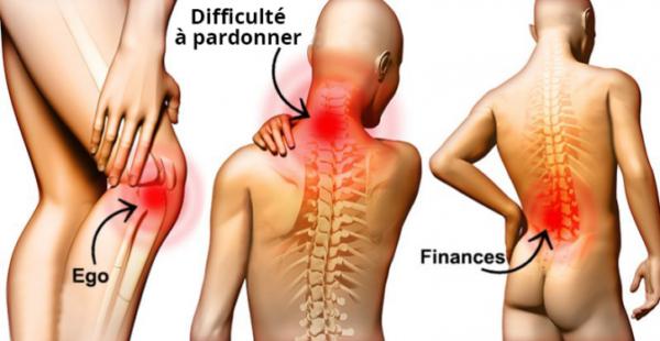 9 types de douleurs qui sont en lien direct avec vos émotions !