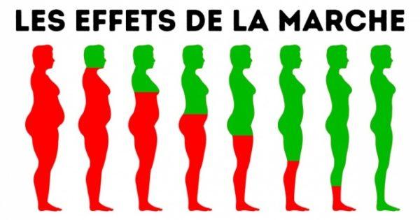 Si tu marches tous les jours, voilà les 5 changements qui surviendront dans ton corps
