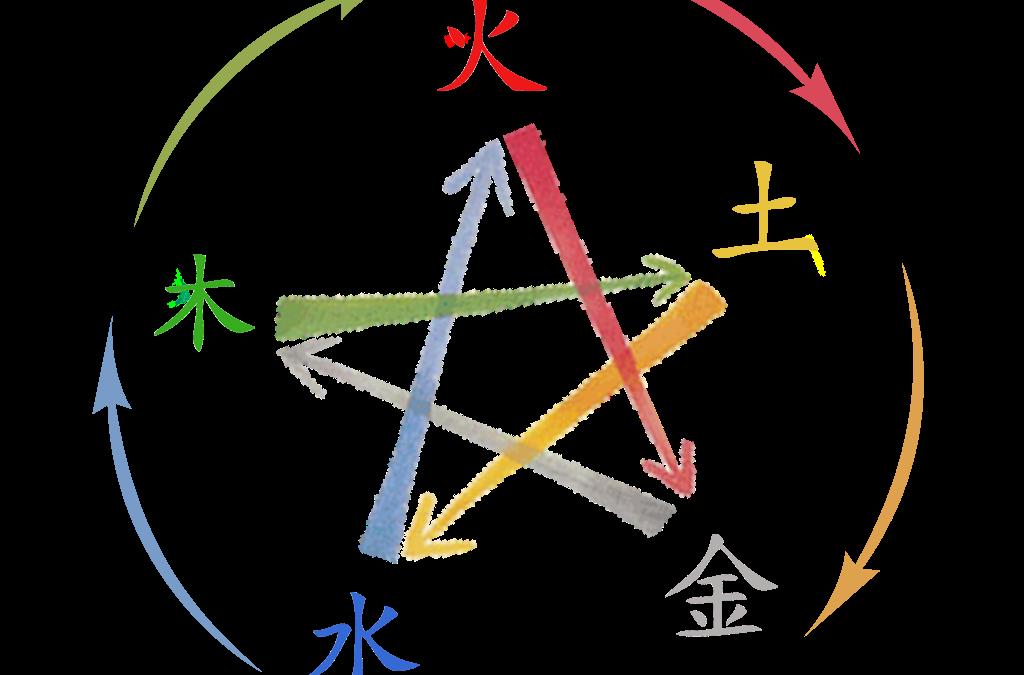 Médecine chinoise : à chaque fatigue son ordonnance