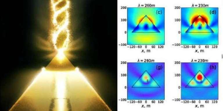 Les scientifiques découvrent que la grande pyramide de Gizeh focalise l'énergie électromagnétique