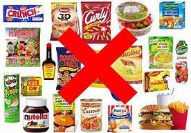 Les aliments ultratransformés? La classification NOVA des aliments en 4 groupes